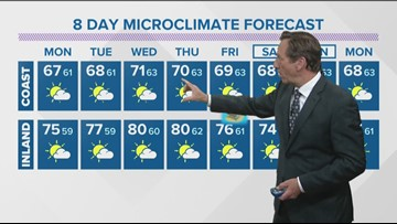MicroClimate Forecast, Sunday, June 16, 2019 (Evening)