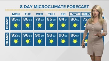 MicroClimate Forecast Monday Oct. 21, 2019 (Morning)