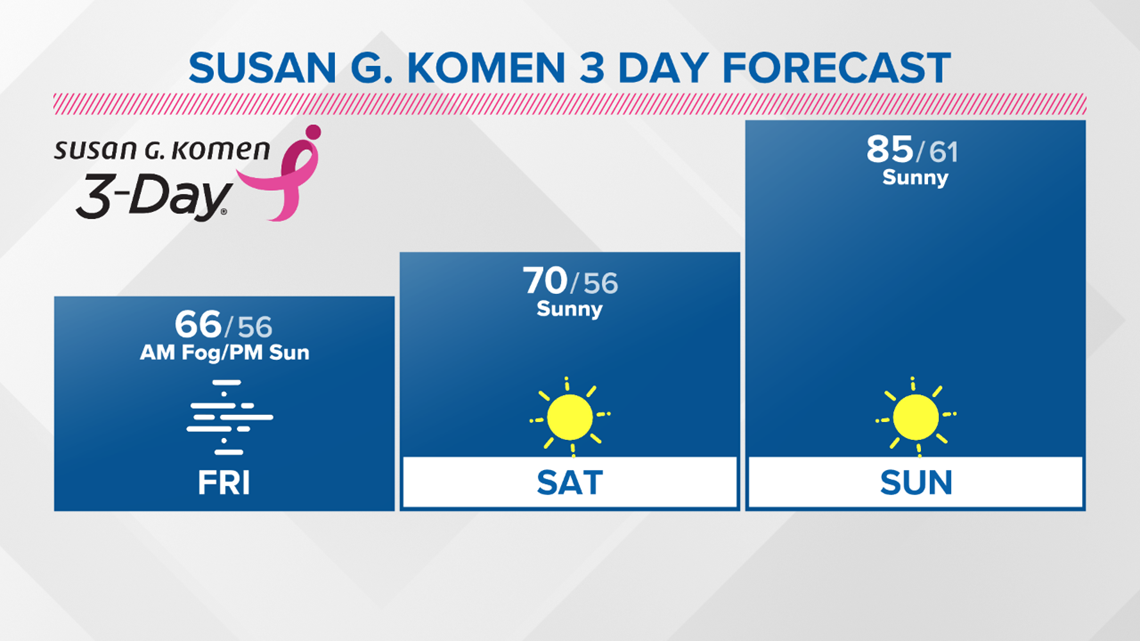 Cool & pleasant Friday but much warmer for the weekend