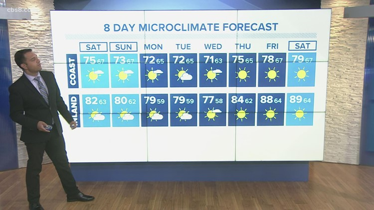 Cooler temps ahead in San Diego County