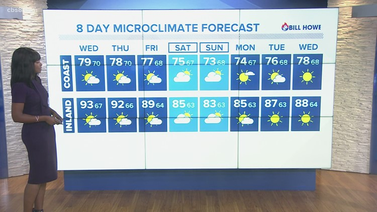 Will San Diego's 'sticky' weather continue?