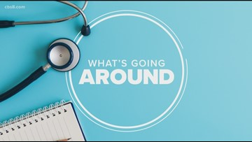 What's Going Around Report: July 9, 2019