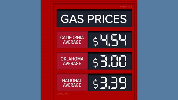 Gas prices continue to rise in California, most expensive in U.S.
