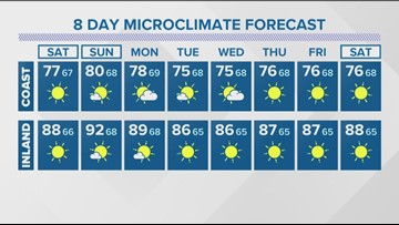 MicroClimate Forecast, Friday, August 23, 2019 (Night)