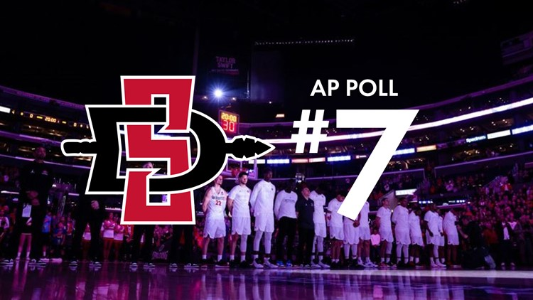 SDSU Aztecs Men's Basketball ranked 7 from AP Poll