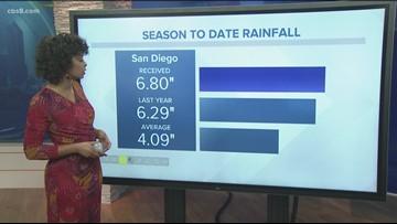 San Diego's MicroClimate Forecast: Jan. 16, 2020