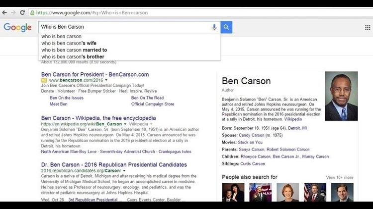 Top Google queries on 2016 presidential candidates | cbs8 com