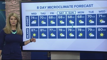 MicroClimate Forecast Wednesday June 12, 2019 (Morning)