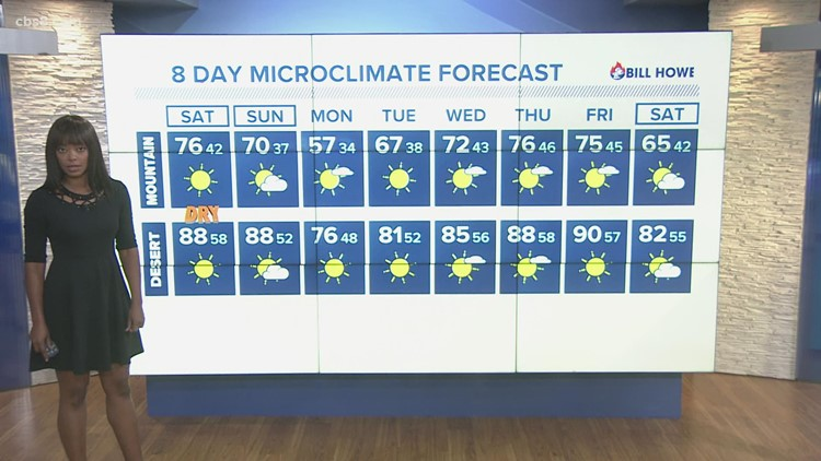 News 8 forecast for Oct. 15 at 6 p.m.