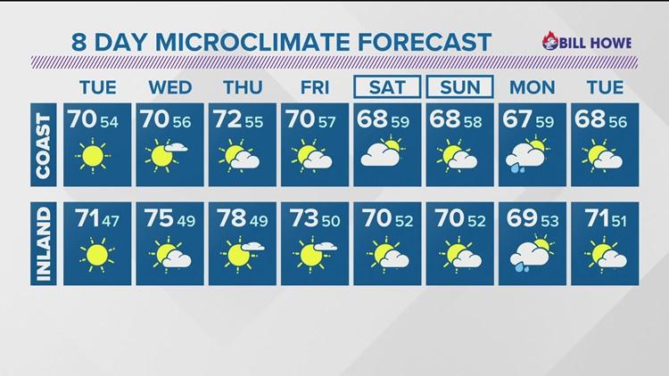 MicroClimate Forecast, Monday, Oct. 18, 2021 (Evening)