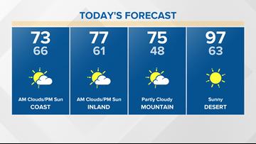 Weather - CBS News 8 - San Diego, CA News Station - KFMB
