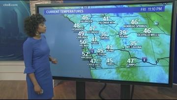 San Diego's MicroClimate Forecast: Jan. 17, 2020