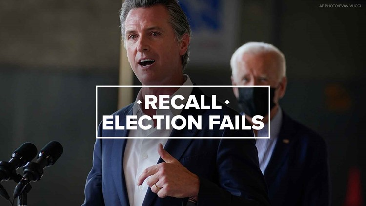 Recall election effort fails in California, Newsom to stay in office