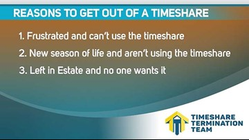 Cancel Any Timeshare Proven Attorney Based Cancellation ...