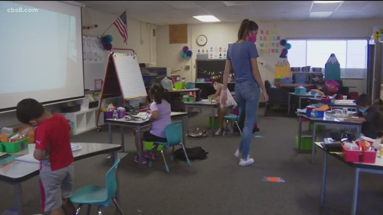 San Diego Unified schools, parents and students are headed back into the classroom