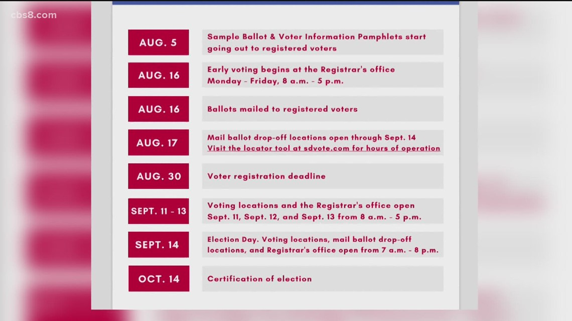 What your need to know about the Sept. 14 recall election