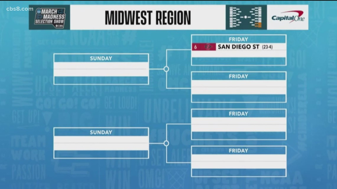 March Madness: SDSU Aztecs #6 seed in NCAA Men's Basketball Tournament