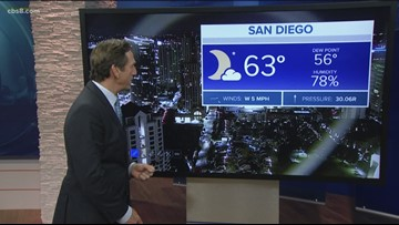 San Diego's MicroClimate Forecast: June 18, 2019