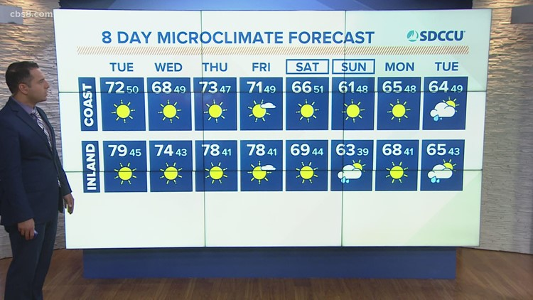 Warmer than usual temps stick around Tuesday