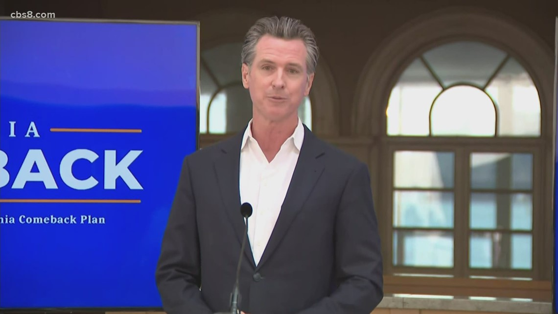 California Comeback Plan: Gov. Newsom announces travel incentive ahead of reopening