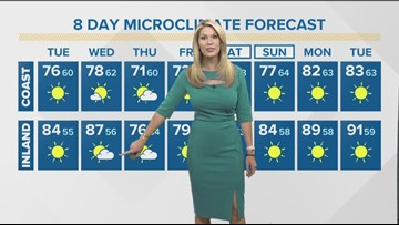 MicroClimate Forecast Tuesday Oct. 15, 2019 (Morning)