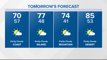 Cooling trend into Friday before a weekend warm up