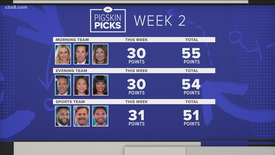 Pigskin Picks Week 2: Evening and Sports Team recap and picks for week 3