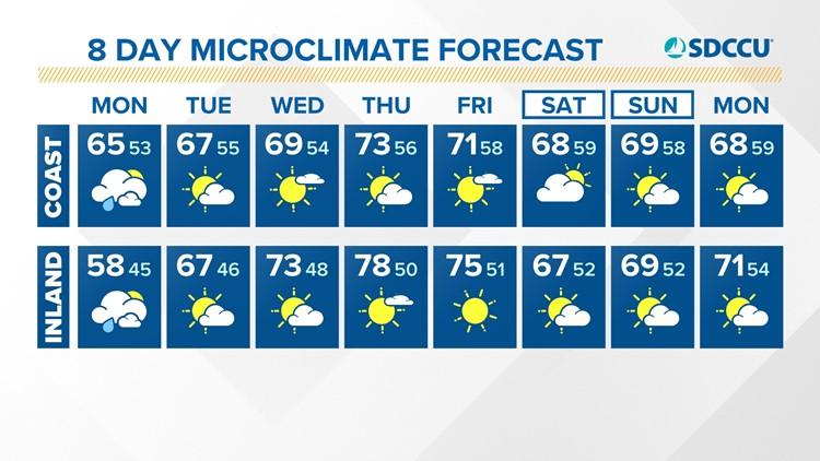Below seasonal temperatures expected before moderate midweek warmup