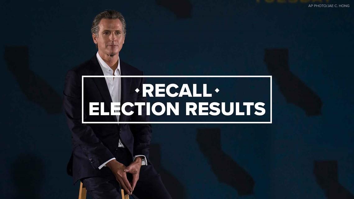 Live Election Results: CA governor recall
