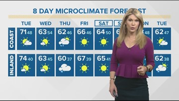 MicroClimate Forecast Tuesday Jan. 7, 2020 (Morning)