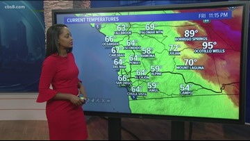 San Diego's MicroClimate Forecast: August 16, 2019