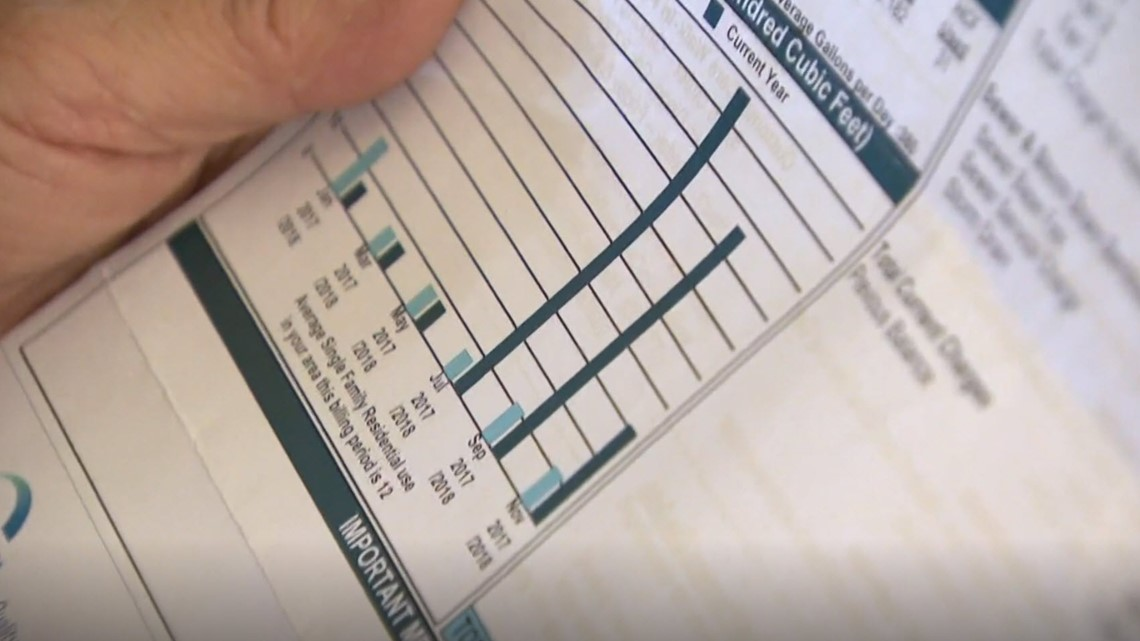 Drowning in debt: Nearly 70,000 San Diego families are behind on water bills