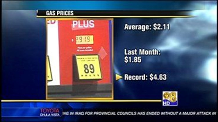 Gas Prices San Diego >> Gas Prices On The Rise Again In San Diego County Cbs8 Com
