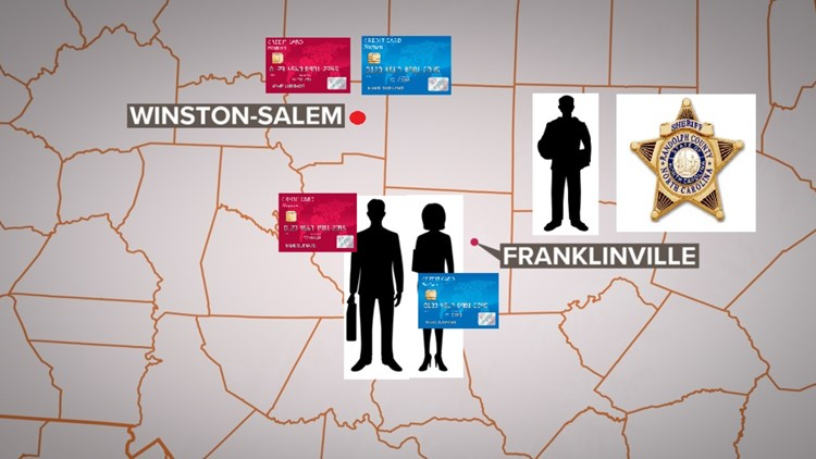 How scammers can get duplicates of your credit cards mailed to them & what you should do to protect your ID